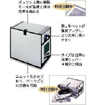 ボックス上部の樹脂ユニットにより高い耐荷重性を実現