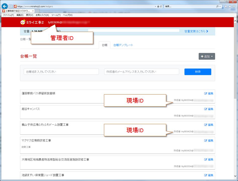 管理者IDは全ての現場台帳を確認・修正できる。