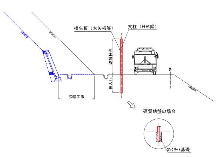 従来工法:仮設防護柵の設置工事